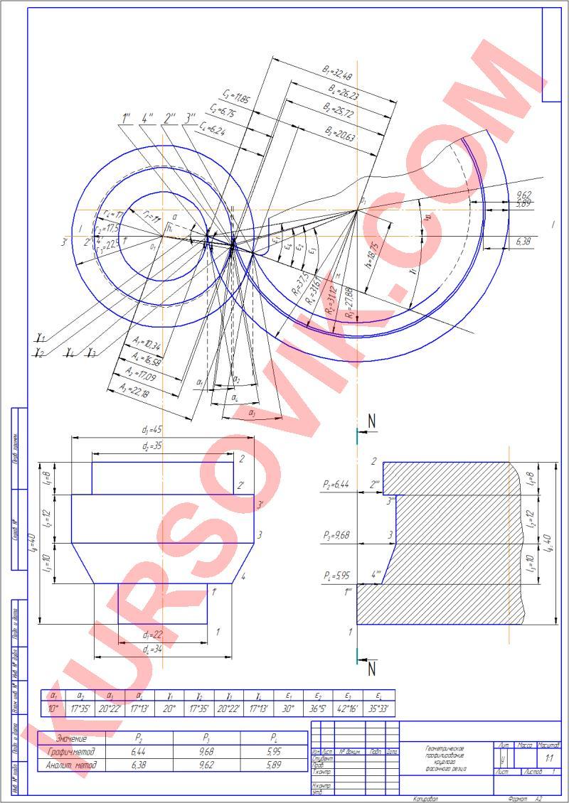 Курсовая работа по проектированию режущего инструмента 7016
