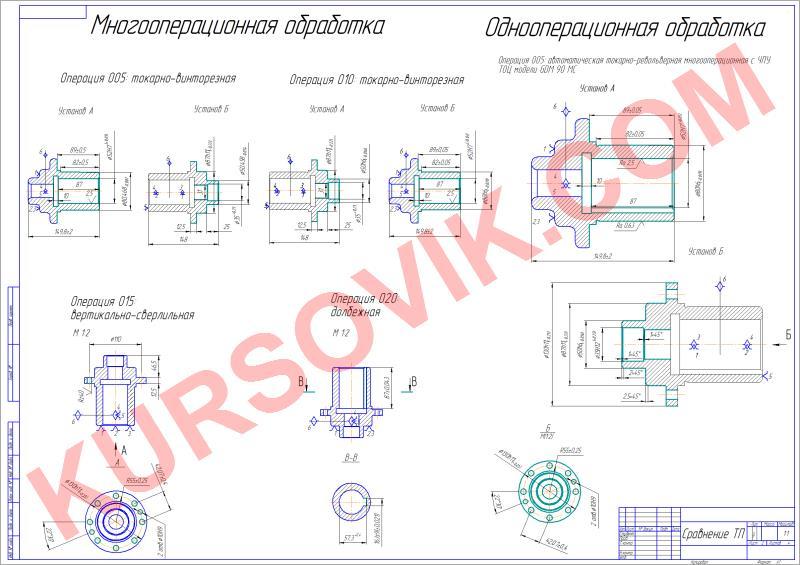 Технология машиностроения, проектирование заготовки, технологический процесс, механическая обработка, расчет припусков, расчет режимов резания