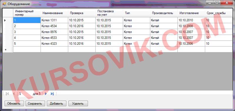 Информационная система учета документооборота газовой котельной МП  документооборот котельная информационная система РЕМОНТ СПИСАНИЕ ОБСЛУЖИВАНИЕ ЖУРНАЛ УЧЁТА СУБД БАЗА ДАННЫХ МОДЕЛИРОВАНИЕ