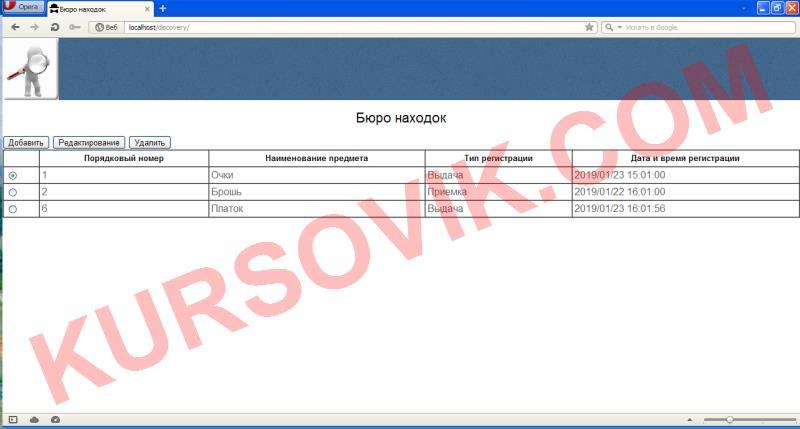 Система регистрации принесенных и выданных предметов в бюро находок