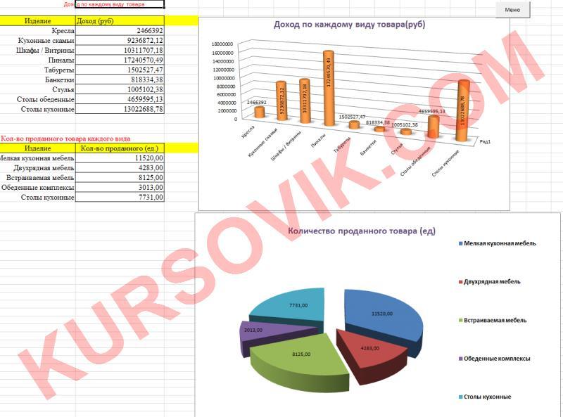 Контрольная работа Excel