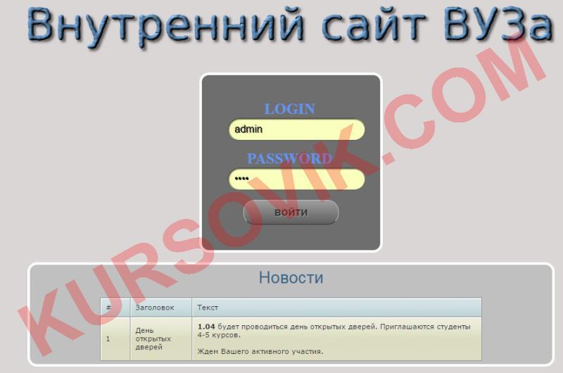 Сайт ВУЗа