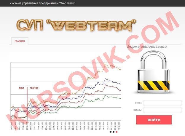 Моделирование и разработка системы управления предприятием на основе Web-технологий