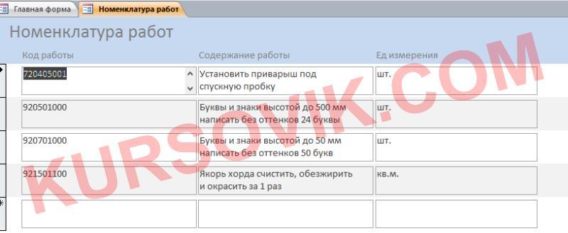 Контрольная работаMS Access 2003