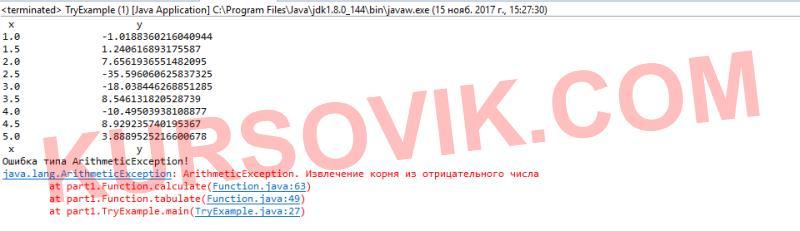 Лабораторная работа Java Eclipse