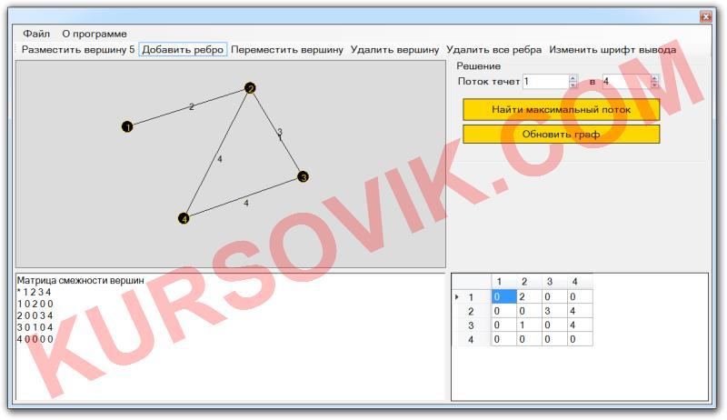 графы, граф, максимальный, поток, алгоритм, форда, фалкерсона, алгоритмы, графах, графический, редактор, визуальный, интерфейс, сохранение, загрузка, форд, фалкерсон