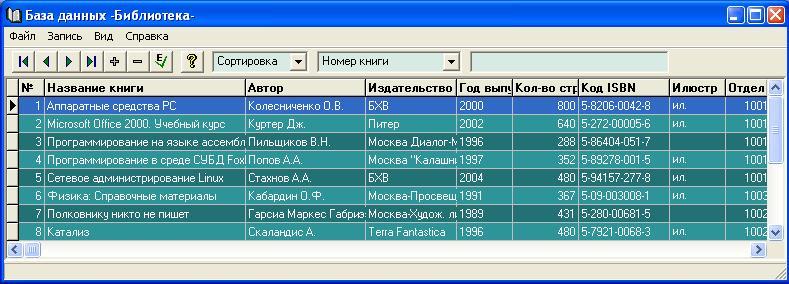 """База данных """"Библиотека"""""""