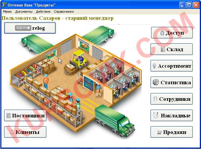 склад база магазин ОКУД АИС delphi access ado